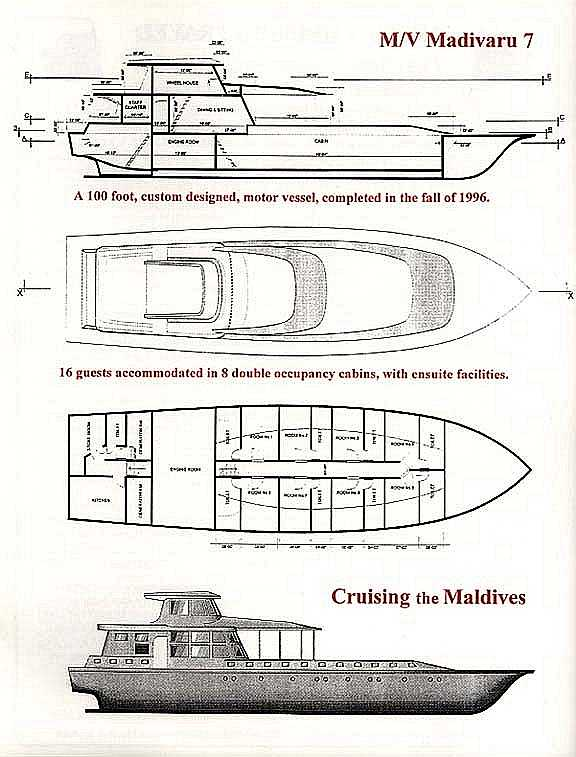 Arhictectural Diagrams of the M/V Madivaru 7
